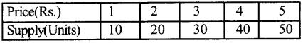 1st PUC Economics Question Bank Chapter 7 Correlation image - 17