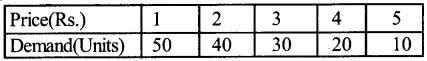 1st PUC Economics Question Bank Chapter 7 Correlation image - 18