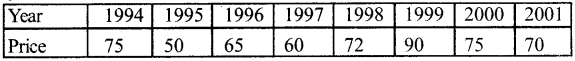 1st PUC Economics Question Bank Chapter 8 Index Numbers image - 10
