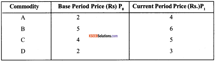 1st PUC Economics Question Bank Chapter 8 Index Numbers image - 21