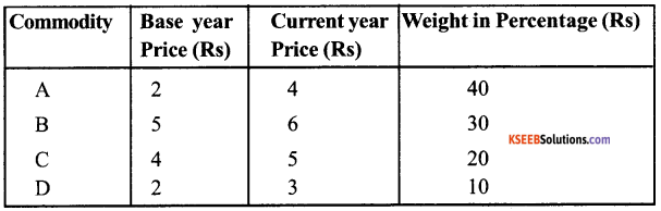 1st PUC Economics Question Bank Chapter 8 Index Numbers image - 26