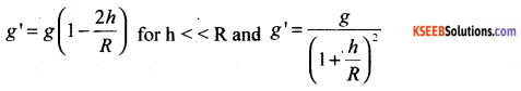 1st PUC Physics Previous Year Question Paper March 2019 (South) image - 1