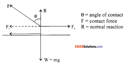 1st PUC Physics Previous Year Question Paper March 2019 (South) image - 2