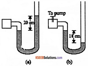 1st PUC Physics Question Bank Chapter 10 Mechanical Properties Of Fluids img 6