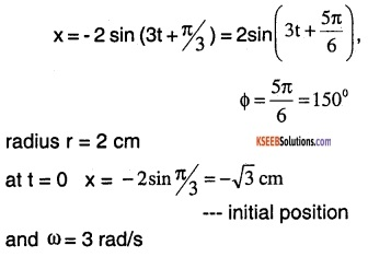 1st PUC Physics Question Bank Chapter 14 Oscillations img 10
