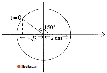 1st PUC Physics Question Bank Chapter 14 Oscillations img 11