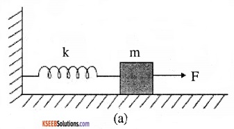 1st PUC Physics Question Bank Chapter 14 Oscillations img 15