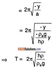 1st PUC Physics Question Bank Chapter 14 Oscillations img 23