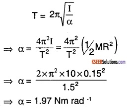 1st PUC Physics Question Bank Chapter 14 Oscillations img 34