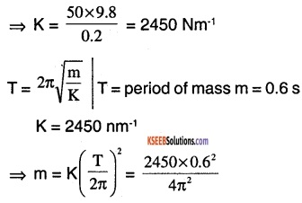 1st PUC Physics Question Bank Chapter 14 Oscillations img 4
