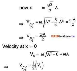 1st PUC Physics Question Bank Chapter 14 Oscillations img 41