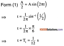 1st PUC Physics Question Bank Chapter 14 Oscillations img 45