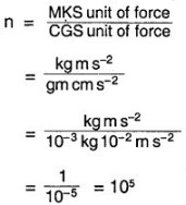 1st PUC Physics Question Bank Chapter 2 Units and Measurements img 12