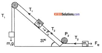 1st PUC Physics Question Bank Chapter 5 Laws of Motion img 40