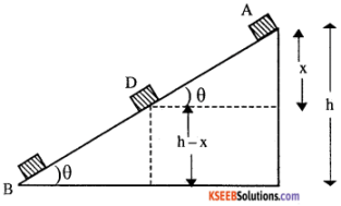 1st PUC Physics Question Bank Chapter 6 Work, Energy and Power img 20