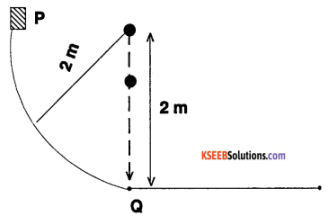1st PUC Physics Question Bank Chapter 6 Work, Energy and Power img 28
