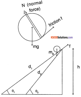 1st PUC Physics Question Bank Chapter 7 System of Particles and Rotational Motion img 19