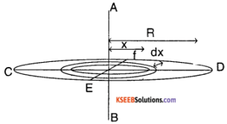 1st PUC Physics Question Bank Chapter 7 System of Particles and Rotational Motion img 58