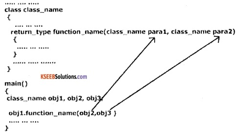 2nd PUC Computer Science Classes and Objects One Mark Questions and Answers 1