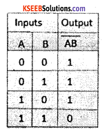 2nd PUC Computer Science Model Question Paper 3 with Answers 4