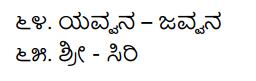 2nd PUC Kannada Workbook Answers Chapter 4 Desya, Anyadesyagalu, Tatsama-Tadbhava Galu 8