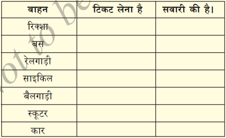 KSEEB Solutions for Class 7 Hindi Chapter 12 मित्र के नाम पत्र 1