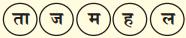 7th Class Hindi 6th Lesson KSEEB