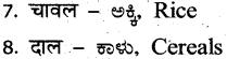 7th Standard Hindi Notes KSEEB