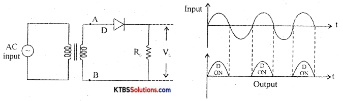 1st PUC Electronics Previous Year Question Paper March 2018 (South) 16