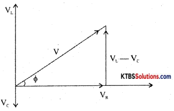 1st PUC Electronics Previous Year Question Paper March 2019 (North) 14