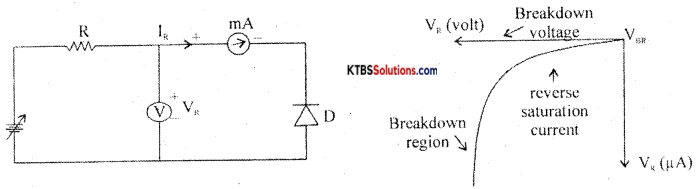 1st PUC Electronics Previous Year Question Paper March 2019 (North) 23