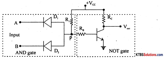 1st PUC Electronics Previous Year Question Paper March 2019 (North) 24
