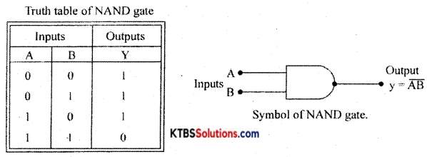 1st PUC Electronics Previous Year Question Paper March 2019 (North) 25