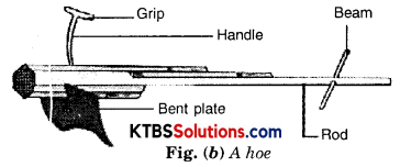 KSEEB Solutions for Class 8 Science Chapter 1 Crop Production and Management Addl Q7.1