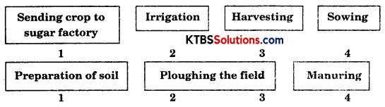 KSEEB Solutions for Class 8 Science Chapter 1 Crop Production and Management Q10