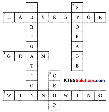 KSEEB Solutions for Class 8 Science Chapter 1 Crop Production and Management Q11.1