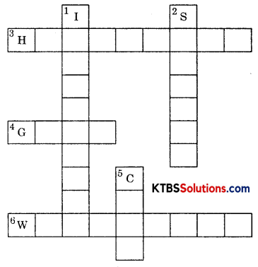 KSEEB Solutions for Class 8 Science Chapter 1 Crop Production and Management Q11
