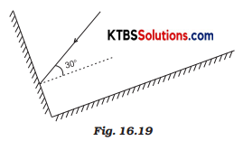 KSEEB Solutions for Class 8 Science Chapter 16 Light Q15