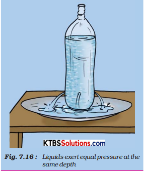 KSEEB Solutions for Class 8 Science Chapter 7 Force and Pressure Activity 10