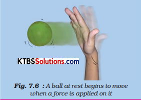 KSEEB Solutions for Class 8 Science Chapter 7 Force and Pressure Activity 3