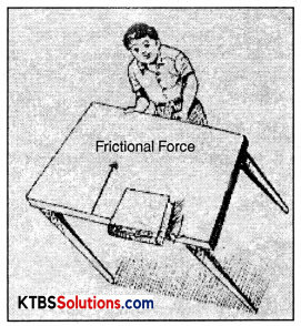 KSEEB Solutions for Class 8 Science Chapter 8 Friction Q4