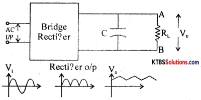 1st PUC Electronics Previous Year Question Paper March 2014 (South) 15
