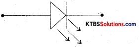 1st PUC Electronics Previous Year Question Paper March 2015 (North) 1