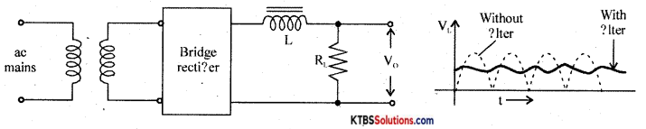 1st PUC Electronics Previous Year Question Paper March 2015 (North) 26