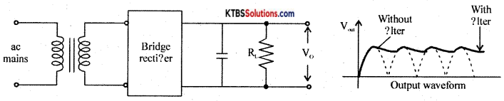 1st PUC Electronics Previous Year Question Paper March 2015 (North) 27