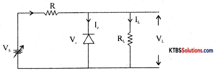 1st PUC Electronics Previous Year Question Paper March 2015 (North) 30