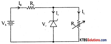 1st PUC Electronics Previous Year Question Paper March 2015 (North) 31