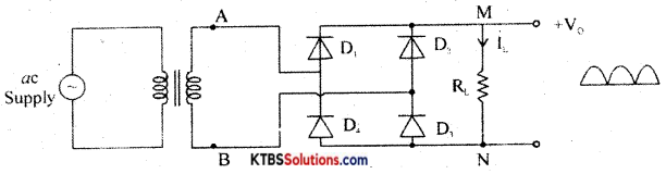 1st PUC Electronics Previous Year Question Paper March 2015 (South) 16
