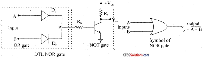 1st PUC Electronics Previous Year Question Paper March 2015 (South) 26