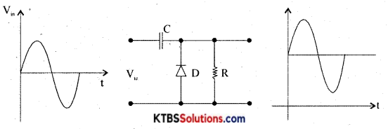 1st PUC Electronics Previous Year Question Paper March 2015 (South) 3